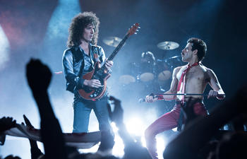 Box-office nord-américain : Bohemian Rhapsody remporte la course